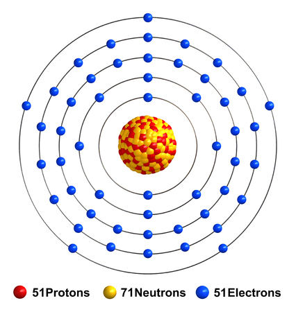 3d render of atom structure of antimony isolated over white background Protons are represented as red spheres, neutron as yellow spheres, electrons as blue spheres Stock Photo