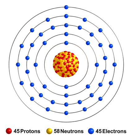 3d render of atom structure of rhodium isolated over white background Protons are represented as red spheres, neutron as yellow spheres, electrons as blue spheres
