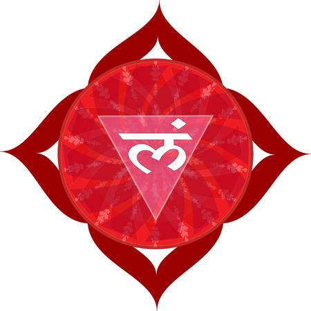 kundalini: Muladhara Chakra Symbol