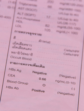 Check out the result of the blood test photo
