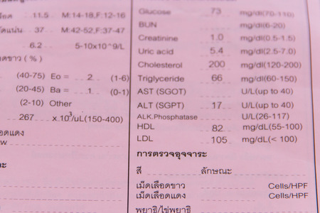 check out: Check out the result of the blood test