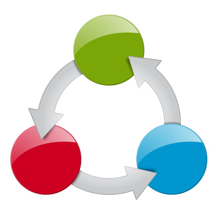risk analysis: Process with 3 options Illustration