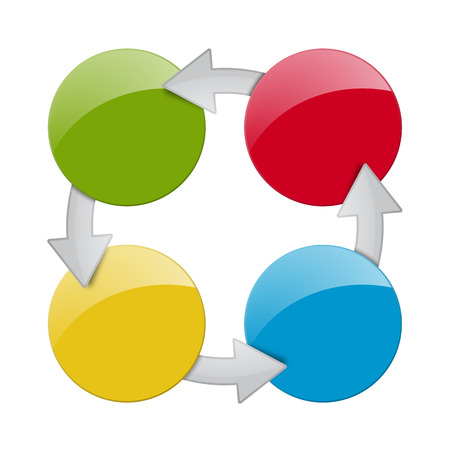 check system: Process with 4 options