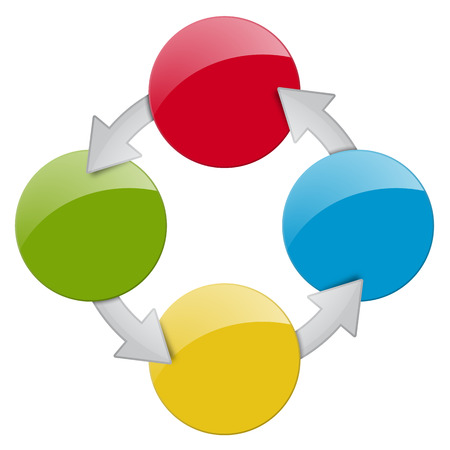 information management: Process with 4 options