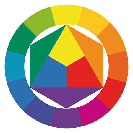 color theory: illustration of printing color wheel with different colors in gradations