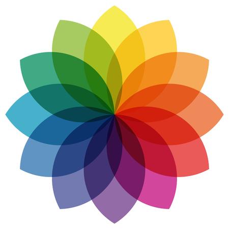 Ilustracja drukowania koła kolorów z różnymi kolorami w gradacji