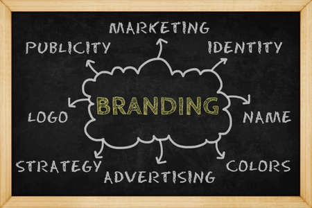 BRANDING mind mapping with hand drawn style on blackboard , Concept design for presentations and reports