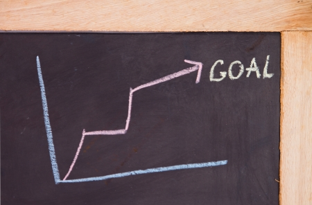 Goal concept drawing on the blackboard  photo