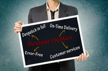 despatch: Business woman writing strategic logistics concept by despatch in full,on-time delivery, error-free,customer services, in Black chalkboard on wall Background. Stock Photo