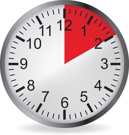 Orologio con rosso scadenza di 10 minuti. Isolato su sfondo bianco. illustrazione di vettore Vettoriali