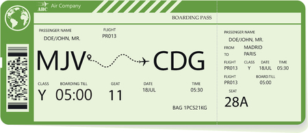 Green vector pattern of a boarding pass ticket.