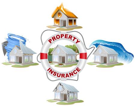 홈 보험입니다. 재산 및 부동산 보험. 구명 부표, 화재, 홍수, 토네이도. 벡터 일러스트 레이 션 보험의 개념입니다.