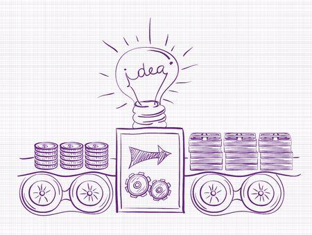 capitalization: Idea of making money. Machine makes money with idea. Investment scheme. Cartoon illustration