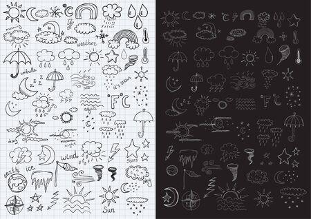 weather symbols: Weather Symbols