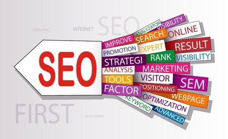 Las palabras en un wordcloud relacionados con SEO para el concepto de búsqueda de optimización de