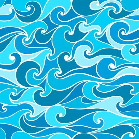 aqueous: Modelli senza saldatura con onda stilizzata