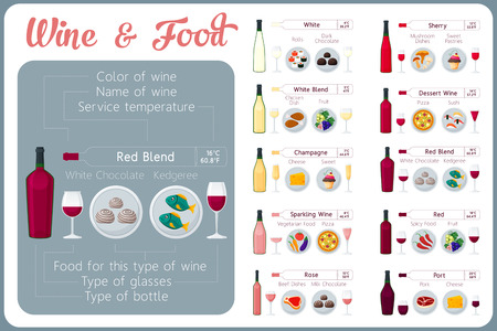 Types of wine with food. Wine tasting guide.