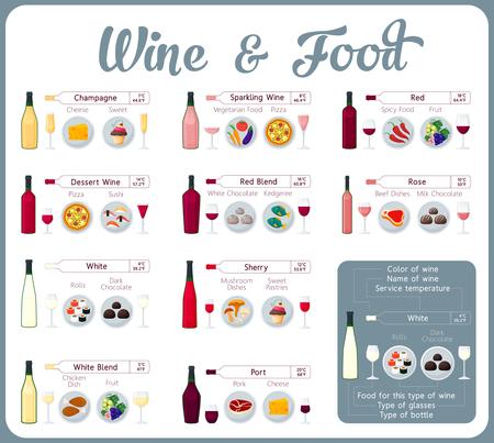 Tipi di vino con il cibo. Vino guida degustazione. Archivio Fotografico - 61191550