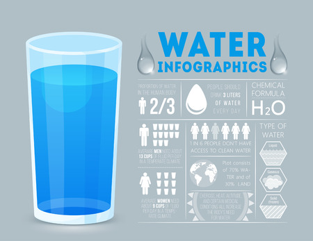 absorb: Water infographics. Flat style.
