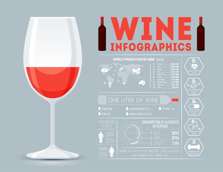 Wine infographic. Flat style. Ilustrace