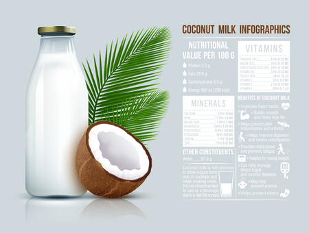 Coconut vegan milk non dairy in bottles. Coconut milk for your design. Coconut milk infographics. Vector illustration