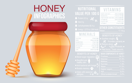 honey comb: Honey infographic. Jar of honey. Vitamin and minerals. Benefit of hony. information and charts. vector illustration