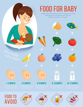 Food for baby infographic. concept banner about baby food. vector illustration. Vectores