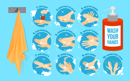 antibacterial soap: Ten steps of how to wash your hands. vector infographic, vector illustration. Hands washing medical instructions. Soap bottle and towel. Flat vector icons.
