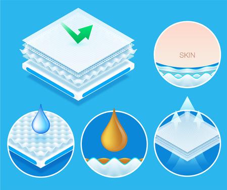 Material en capas que ofrece excelente transpirabilidad, protección y comodidad. concepto para pañales para bebés, servilletas, toallas sanitarias publicitarias. Vector eps10