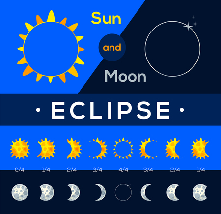 Suns and moons eclipse. Different phases of solar and lunar eclipse. Flat style. Vector illustration
