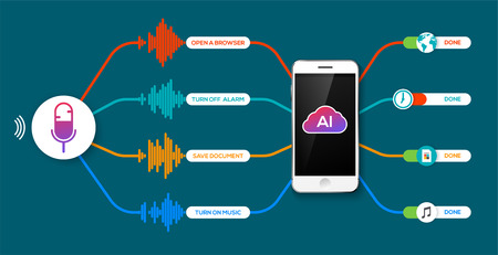 Voice recognition infographics. speech recognition, smart home and voice assistance system concept diagram. Vector Ilustração