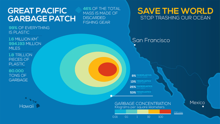 Global environmental problems infographics. great pacific garbage patch. Stop trashing our Ocean. vector EPS10