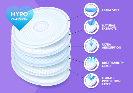 Extra soft layered disposable breast pads while offering excellent breathability, protection and comfort. Concept with icons. Vector eps10.