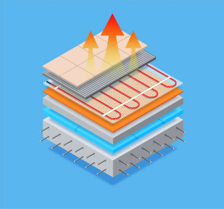 Layered Isometric of floor heating system under ceramic tiles. floor heating systems. Their materials and components of underfloor heating layer by layer. Electric floor heating. Vector eps10
