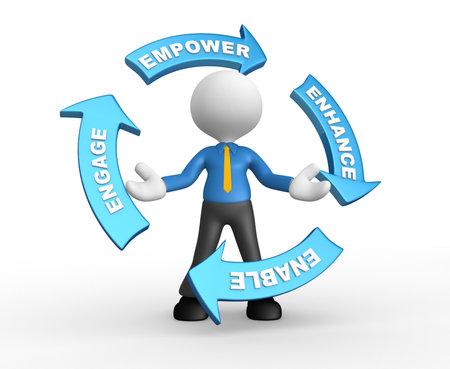 3 d 人 - 男は、従業員のエンパワーメントを表す円形のフロー チャートで。