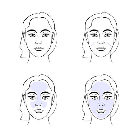 Woman face portraits skin type set vector illustration