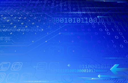 技術の抽象化