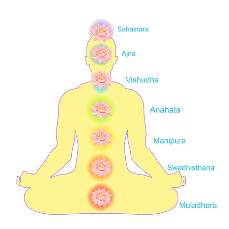 man sitting meditating with chakra, lotus. vector illustration