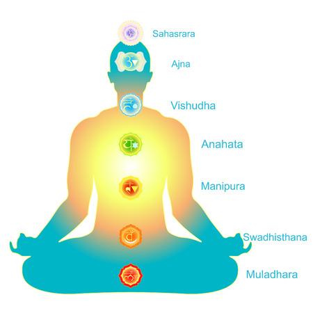 anahata: meditation yoga man with chakras. vector illustration