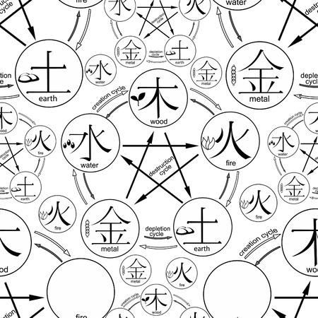 中国の象形文字と宇宙の 5 つの基本的な要素の世代のサイクルのシームレスなパターンを着色します。ベクトル図