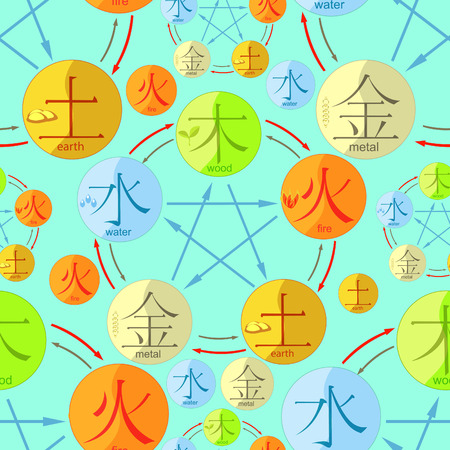 traditional chinese medicine: seamless pattern Chinese cycle of generation of the five basic elements of the universe with hieroglyphs blue. vector illustration Illustration