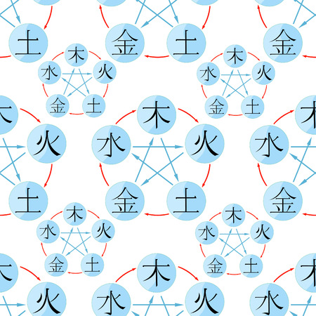 traditional chinese medicine: seamless pattern Chinese cycle of generation of the five basic elements of the universe with hieroglyphs. vector illustration Illustration