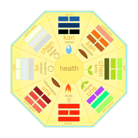 Chinese Feng Shui Bagua square vector illustration Imagens - 65967968