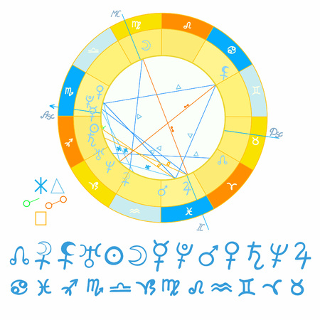 mundane: natal astrological chart and zodiac signs vector illustration
