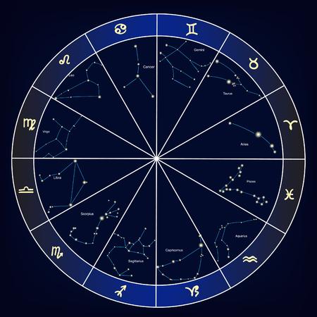 Signs of zodiac constellation astrology circle illustration. Illustration