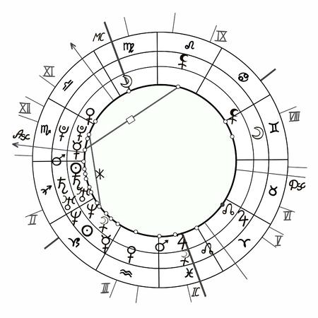 Natal astrological chart in coloring style illustration. Ilustração