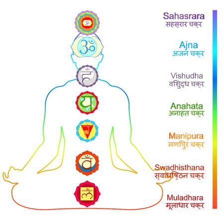 Meditatie yoga man met chakra's. Vector illustratie