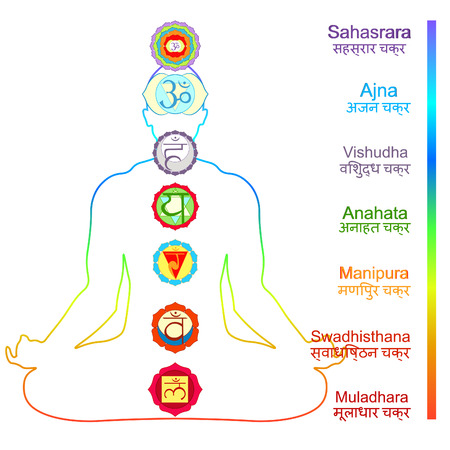 meditation yoga man with chakras. vector illustration