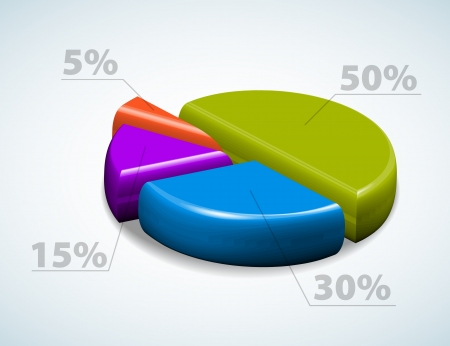 pie diagrams: Colorful 3d pie chart graph with percentages Illustration