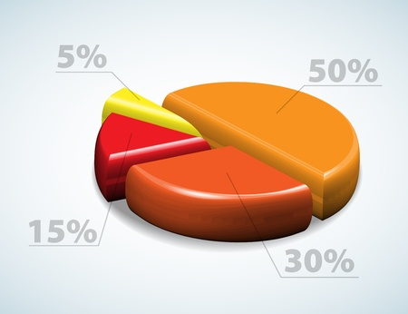 overview: Colorful 3d pie chart graph with percentages Illustration